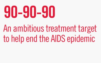 In-depth: The problem of stopping or not starting HIV treatment